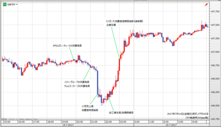 gbpjpy5min170714.fw.png