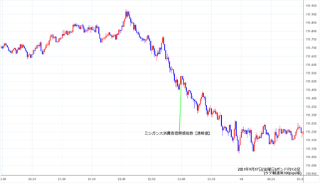 gbpjpy1min210917.png