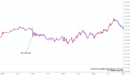 gbpjpy51min210917-2.png