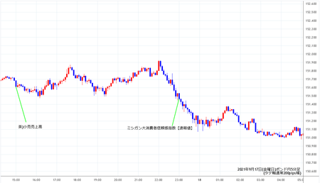 gbpjpy5min210917.png